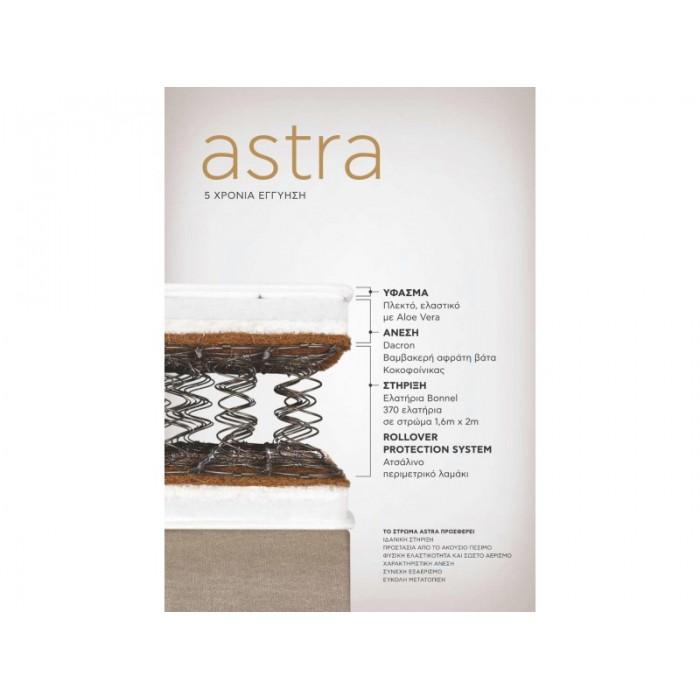Στρώμα ASTRA CANDIA STROM ΟΡΘΟΠΕΔΙΚΑ ΣΤΡΩΜΑΤΑ , επιπλα - insidehome.gr